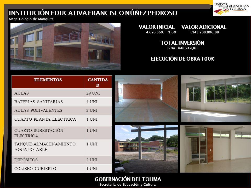 GOBERNACIÓN DEL TOLIMA Secretaría de Educación y Cultura INSTITUCIÓN EDUCATIVA LEOPOLDO GARCÍA Megacolegio Municipio de Palocabildo VALOR INICIAL 2.000.000.000 ADICIONAL 1.000.000.000 TOTAL 3.000.000.000 EJECUCIÓN DE OBRA 100% ELEMENTOSCANTIDAD AULAS16UNI BATERIAS SANITARIAS 3 UNI BLOQUE ADMINITRATIVO 1 ELEM DEPOSITOS1 UNI