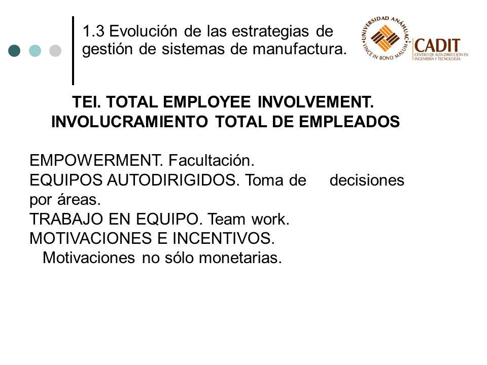 1.3 Evolución de las estrategias de gestión de sistemas de manufactura. TEI. TOTAL EMPLOYEE INVOLVEMENT. INVOLUCRAMIENTO TOTAL DE EMPLEADOS EMPOWERMEN