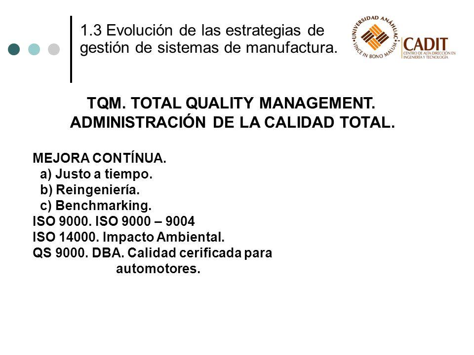 1.3 Evolución de las estrategias de gestión de sistemas de manufactura. TQM. TOTAL QUALITY MANAGEMENT. ADMINISTRACIÓN DE LA CALIDAD TOTAL. MEJORA CONT