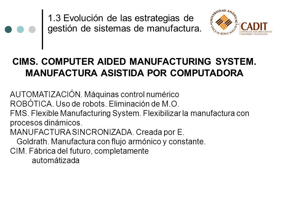 1.3 Evolución de las estrategias de gestión de sistemas de manufactura. CIMS. COMPUTER AIDED MANUFACTURING SYSTEM. MANUFACTURA ASISTIDA POR COMPUTADOR