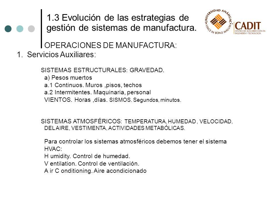1.3 Evolución de las estrategias de gestión de sistemas de manufactura. OPERACIONES DE MANUFACTURA: 1.Servicios Auxiliares: SISTEMAS ESTRUCTURALES : G
