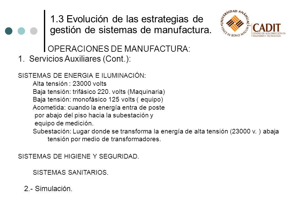 1.3 Evolución de las estrategias de gestión de sistemas de manufactura. OPERACIONES DE MANUFACTURA: 1.Servicios Auxiliares (Cont.): SISTEMAS DE ENERGI