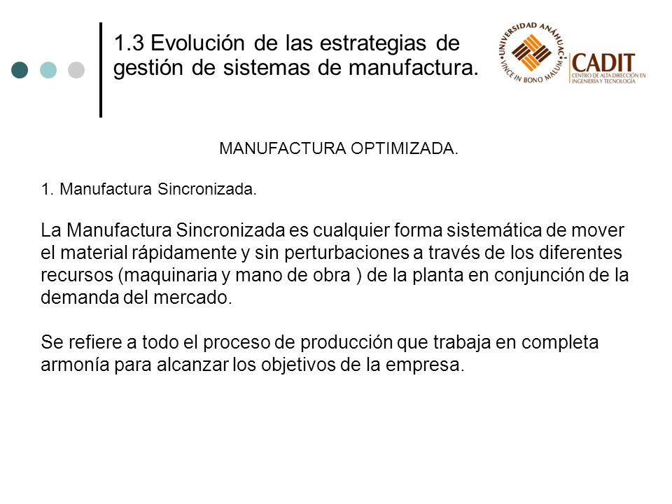 1.3 Evolución de las estrategias de gestión de sistemas de manufactura. MANUFACTURA OPTIMIZADA. 1. Manufactura Sincronizada. La Manufactura Sincroniza