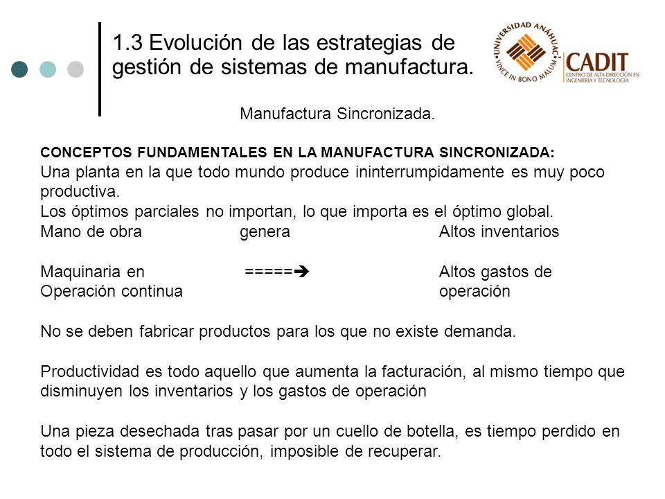 1.3 Evolución de las estrategias de gestión de sistemas de manufactura. Manufactura Sincronizada. CONCEPTOS FUNDAMENTALES EN LA MANUFACTURA SINCRONIZA