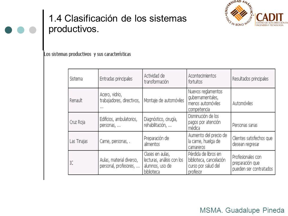 MSMA. Guadalupe Pineda 1.4 Clasificación de los sistemas productivos.
