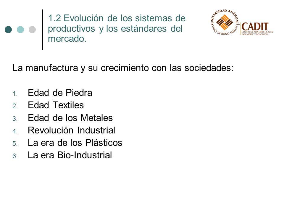 La manufactura y su crecimiento con las sociedades: 1. Edad de Piedra 2. Edad Textiles 3. Edad de los Metales 4. Revolución Industrial 5. La era de lo
