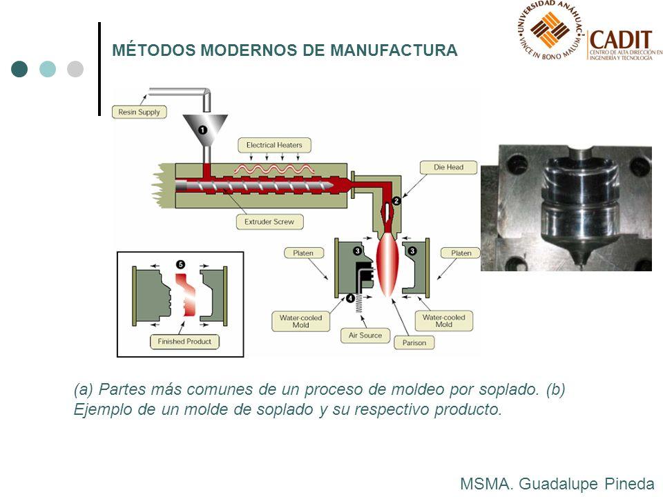 MSMA. Guadalupe Pineda MÉTODOS MODERNOS DE MANUFACTURA (a) Partes más comunes de un proceso de moldeo por soplado. (b) Ejemplo de un molde de soplado
