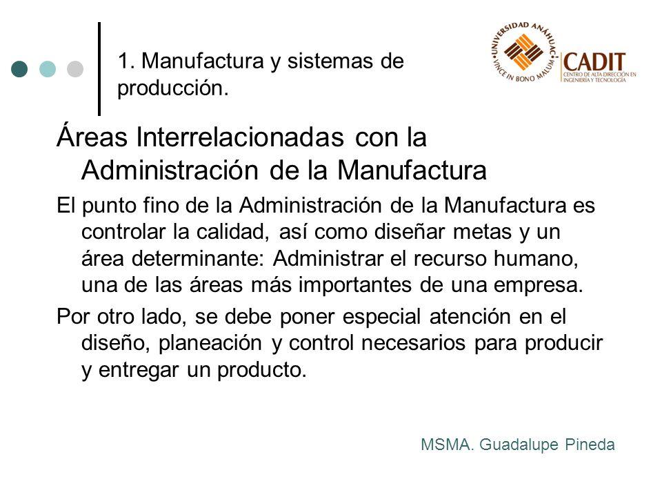 1. Manufactura y sistemas de producción. Áreas Interrelacionadas con la Administración de la Manufactura El punto fino de la Administración de la Manu