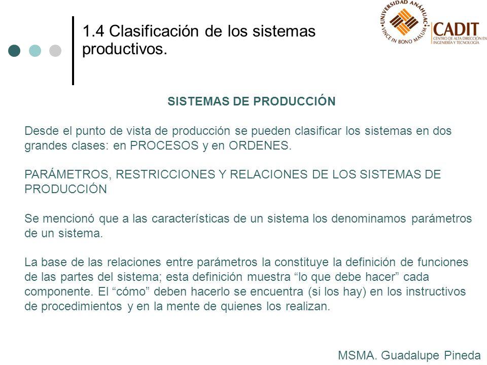 MSMA. Guadalupe Pineda 1.4 Clasificación de los sistemas productivos. SISTEMAS DE PRODUCCIÓN Desde el punto de vista de producción se pueden clasifica