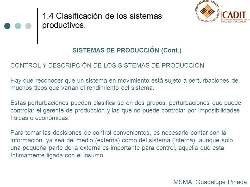 MSMA. Guadalupe Pineda 1.4 Clasificación de los sistemas productivos. SISTEMAS DE PRODUCCIÓN (Cont.) CONTROL Y DESCRIPCIÓN DE LOS SISTEMAS DE PRODUCCI