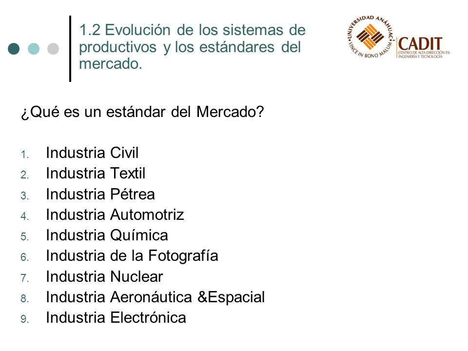 ¿Qué es un estándar del Mercado? 1. Industria Civil 2. Industria Textil 3. Industria Pétrea 4. Industria Automotriz 5. Industria Química 6. Industria