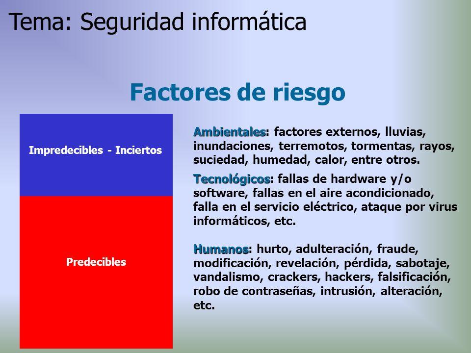 Factores de riesgo Tecnológicos Tecnológicos: fallas de hardware y/o software, fallas en el aire acondicionado, falla en el servicio eléctrico, ataque