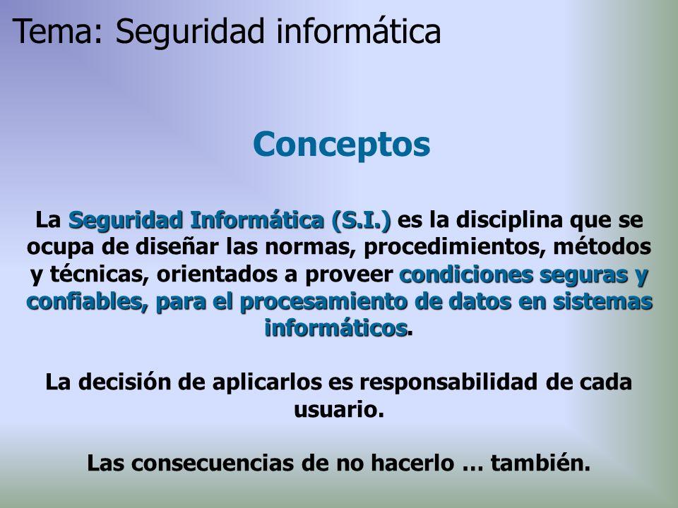 Conceptos Seguridad Informática (S.I.) condiciones seguras y confiables, para el procesamiento de datos en sistemas informáticos La Seguridad Informát