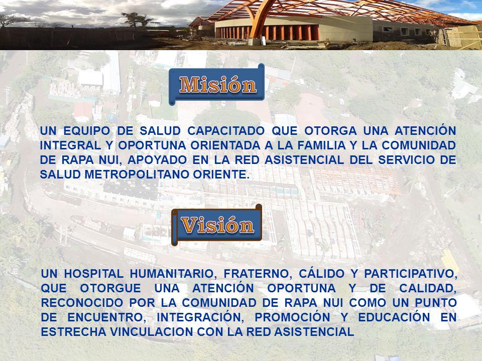Hospital Comunitario de Medicina Familiar Acreditado.