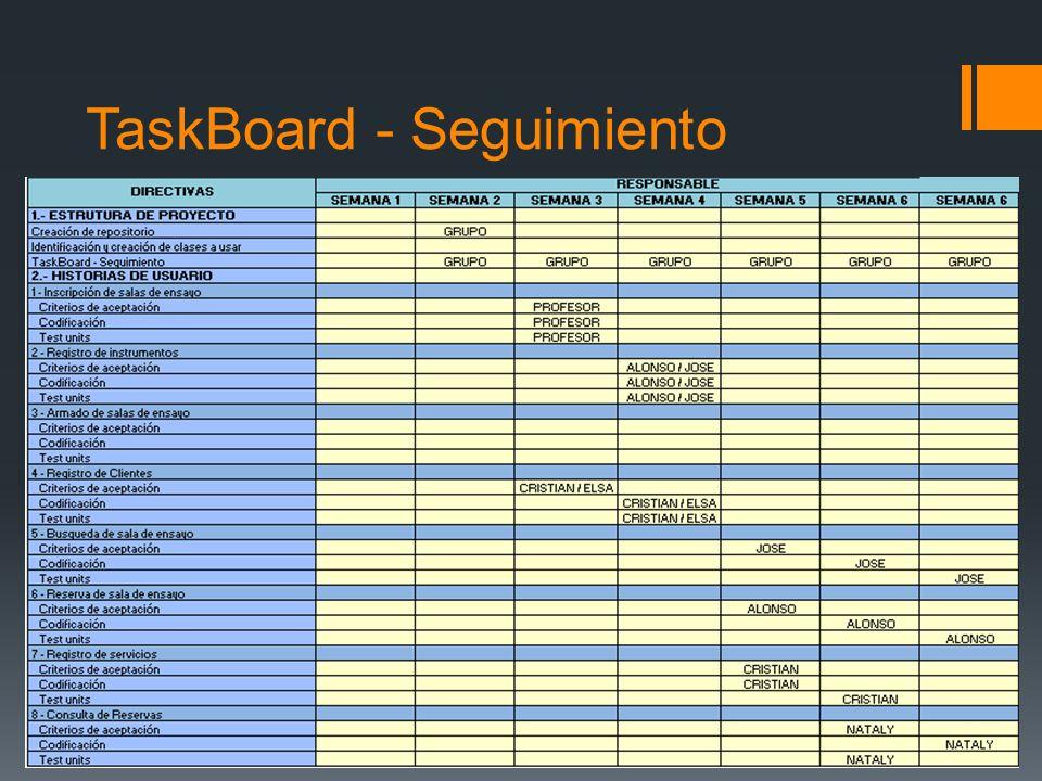 TaskBoard - Seguimiento