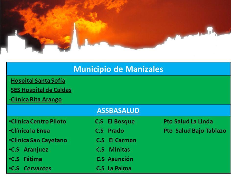 Municipio de Manizales -Hospital Santa Sofía -SES Hospital de Caldas -Clínica Rita Arango ASSBASALUD Clínica Centro Piloto C.S El Bosque Pto Salud La