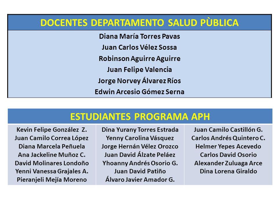 DOCENTES DEPARTAMENTO SALUD PÙBLICA Diana María Torres Pavas Juan Carlos Vélez Sossa Robinson Aguirre Aguirre Juan Felipe Valencia Jorge Norvey Álvare