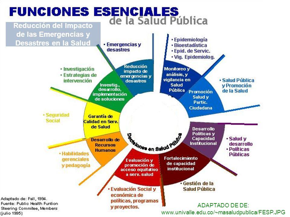 El desarrollo de políticas, la planificación y realización de acciones de prevención, mitigación, preparación, respuesta rehabilitación temprana para reducir el impacto de los desastres sobre la salud pública.