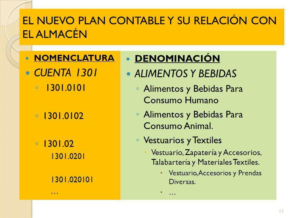 EL NUEVO PLAN CONTABLE Y SU RELACIÓN CON EL ALMACÉN NOMENCLATURA CUENTA 1301 1301.0101 1301.0102 1301.02 1301.0201 1301.020101 … DENOMINACIÓN ALIMENTO