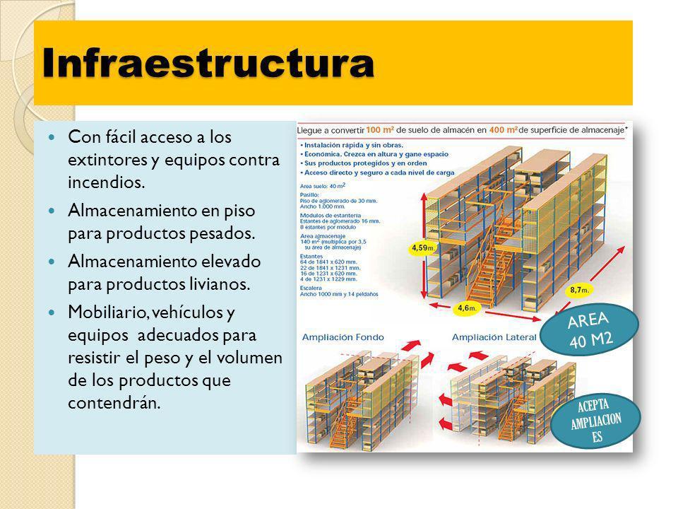Infraestructura Con fácil acceso a los extintores y equipos contra incendios. Almacenamiento en piso para productos pesados. Almacenamiento elevado pa