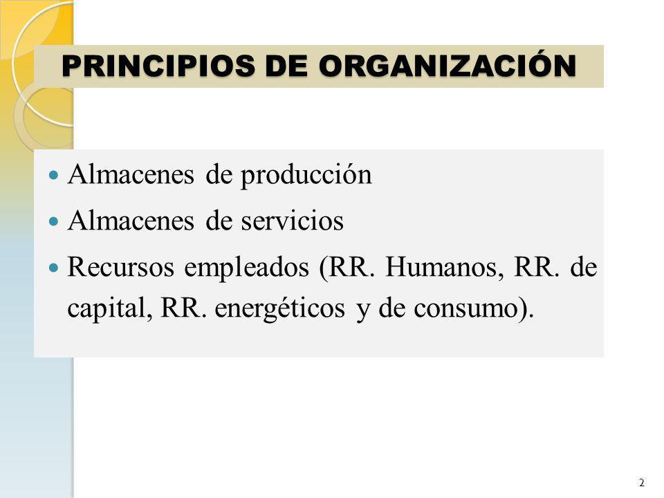 PRINCIPIOS DE ORGANIZACIÓN Almacenes de producción Almacenes de servicios Recursos empleados (RR. Humanos, RR. de capital, RR. energéticos y de consum