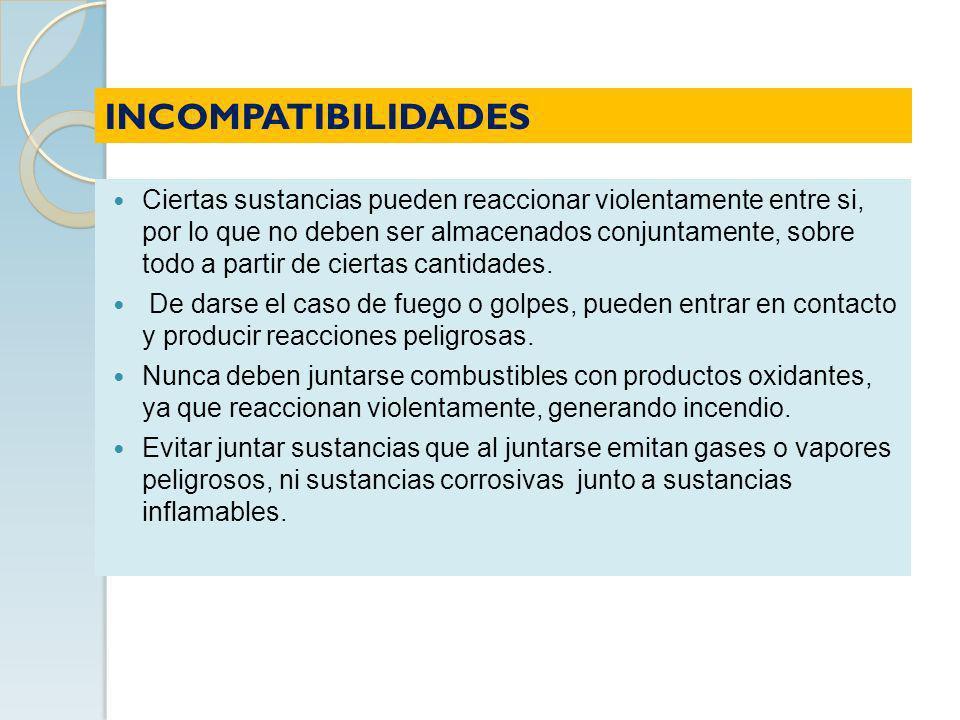 INCOMPATIBILIDADES Ciertas sustancias pueden reaccionar violentamente entre si, por lo que no deben ser almacenados conjuntamente, sobre todo a partir