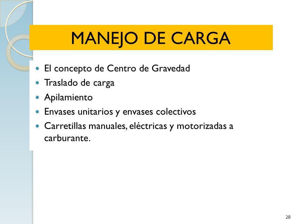 MANEJO DE CARGA El concepto de Centro de Gravedad Traslado de carga Apilamiento Envases unitarios y envases colectivos Carretillas manuales, eléctrica