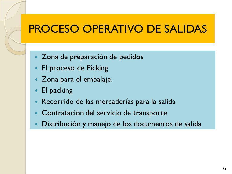 PROCESO OPERATIVO DE SALIDAS Zona de preparación de pedidos El proceso de Picking Zona para el embalaje. El packing Recorrido de las mercaderías para