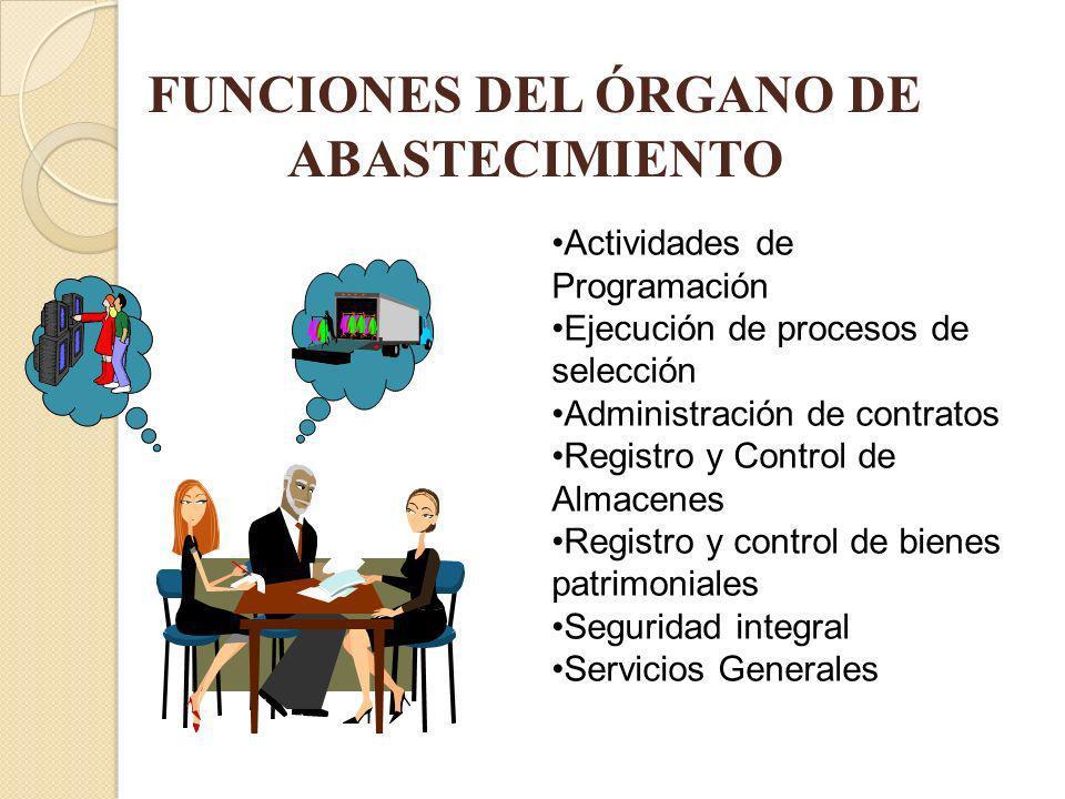 Actividades de Programación Ejecución de procesos de selección Administración de contratos Registro y Control de Almacenes Registro y control de biene