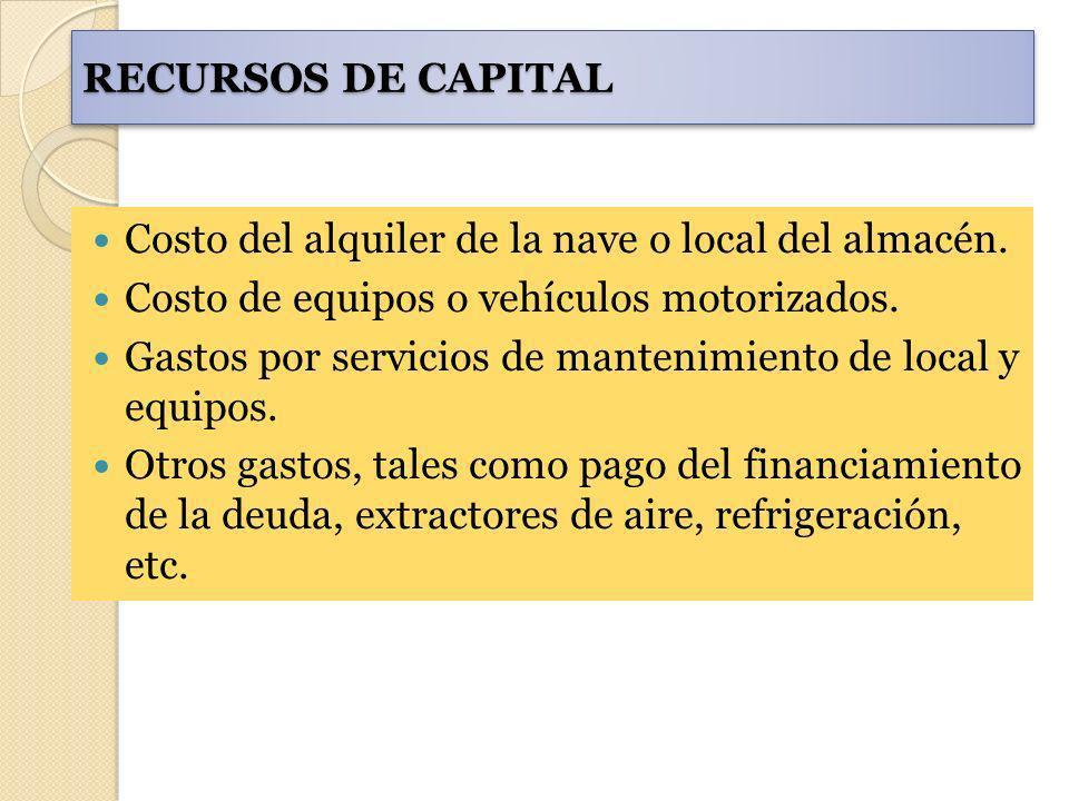 RECURSOS DE CAPITAL Costo del alquiler de la nave o local del almacén. Costo de equipos o vehículos motorizados. Gastos por servicios de mantenimiento