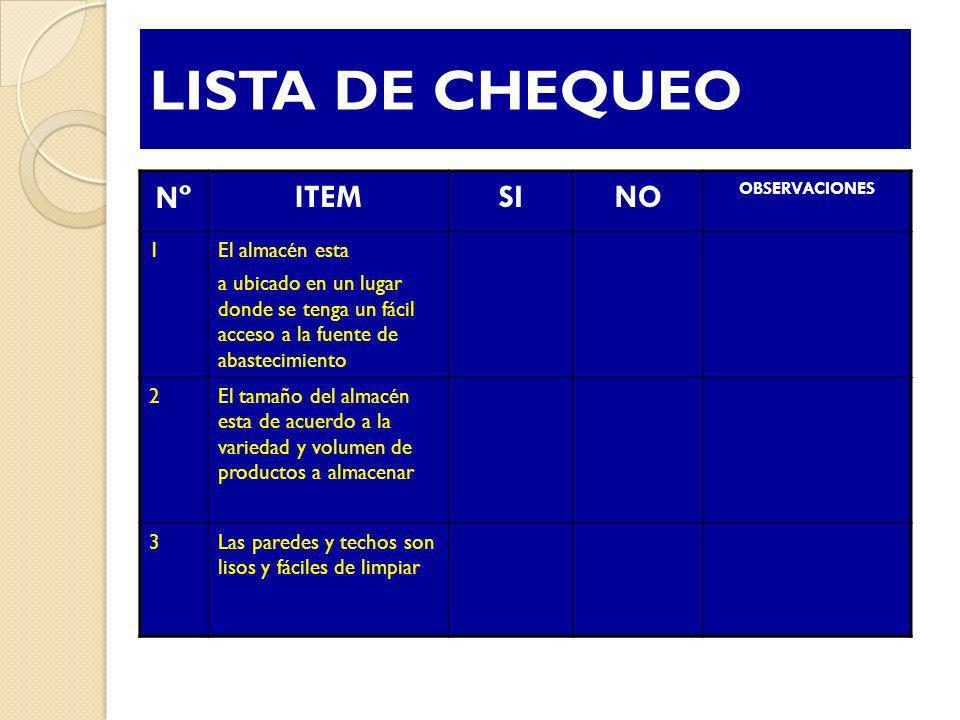 LISTA DE CHEQUEO NºNº ITEMSINO OBSERVACIONES 1El almacén esta a ubicado en un lugar donde se tenga un fácil acceso a la fuente de abastecimiento 2El t