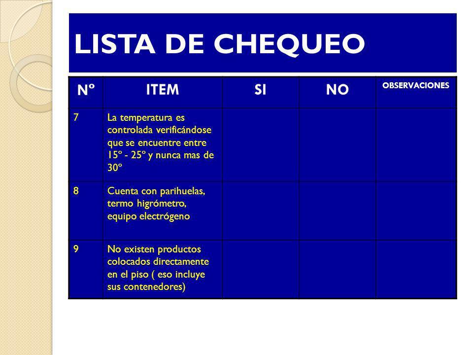 LISTA DE CHEQUEO NºNº ITEMSINO OBSERVACIONES 7La temperatura es controlada verificándose que se encuentre entre 15º - 25º y nunca mas de 30º 8Cuenta c