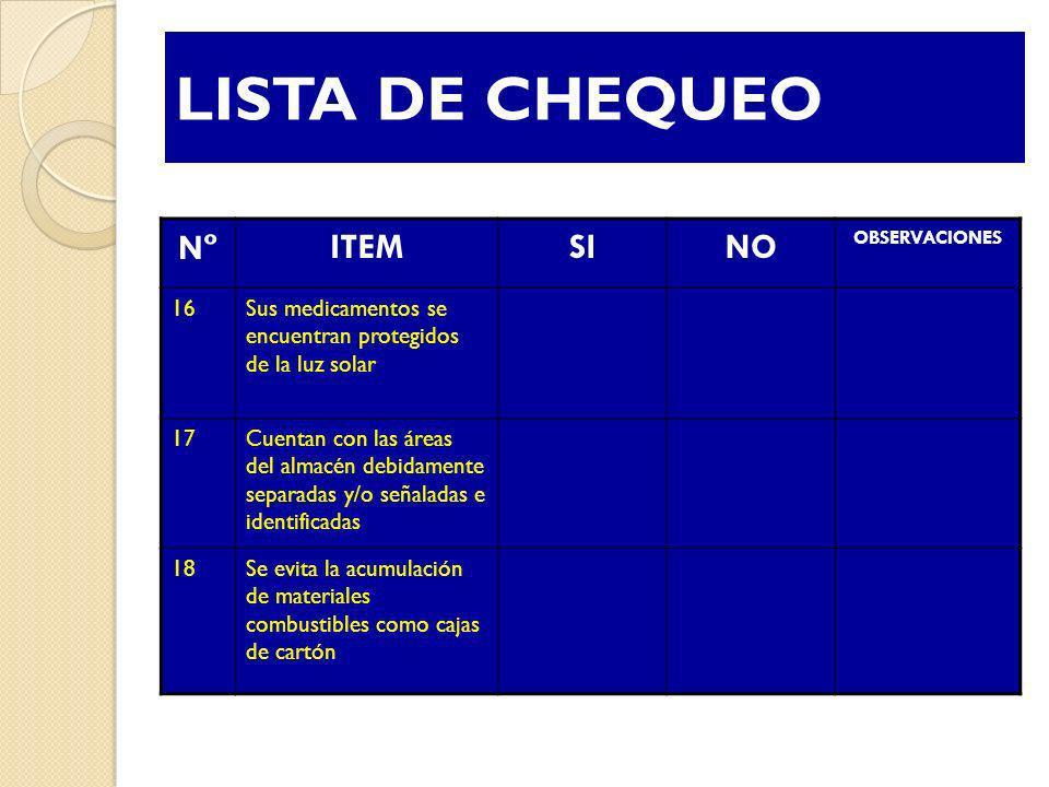 LISTA DE CHEQUEO NºNº ITEMSINO OBSERVACIONES 16Sus medicamentos se encuentran protegidos de la luz solar 17Cuentan con las áreas del almacén debidamen