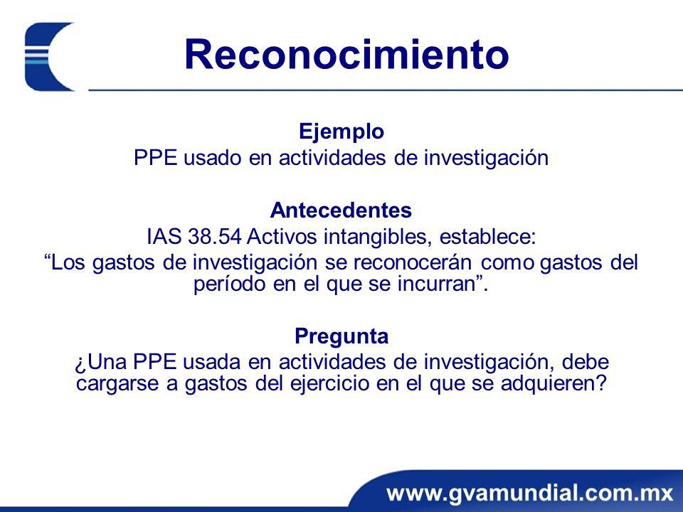 Reconocimiento Ejemplo PPE usado en actividades de investigación Antecedentes IAS 38.54 Activos intangibles, establece: Los gastos de investigación se