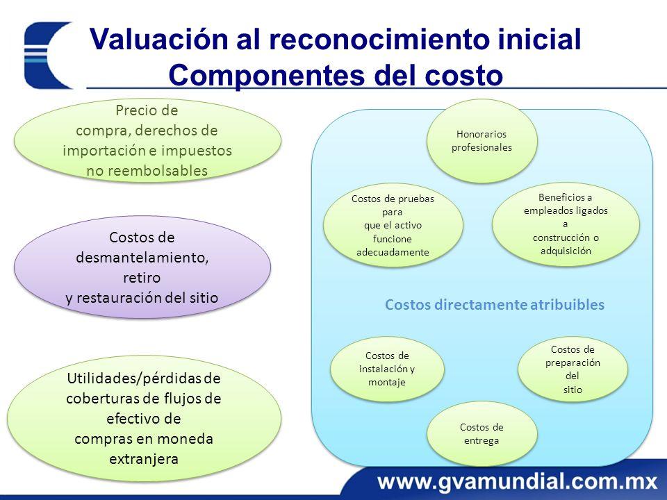 Valuación al reconocimiento inicial Componentes del costo Precio de compra, derechos de importación e impuestos no reembolsables Precio de compra, der