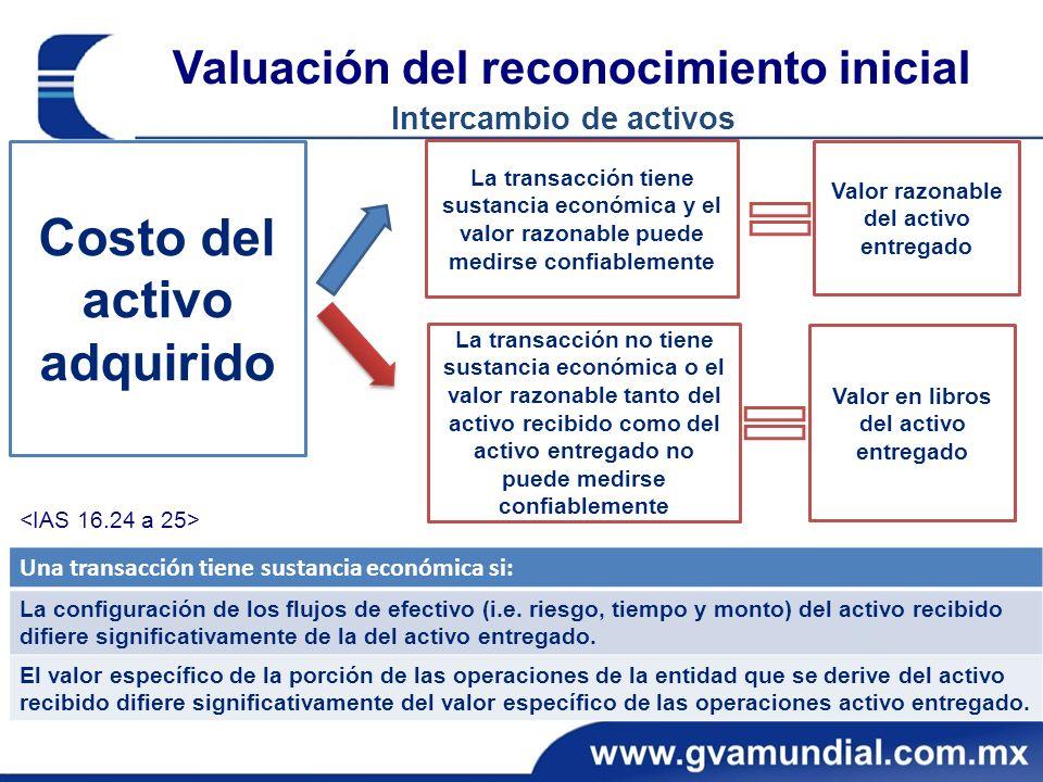 Valuación del reconocimiento inicial Intercambio de activos Costo del activo adquirido La transacción tiene sustancia económica y el valor razonable p
