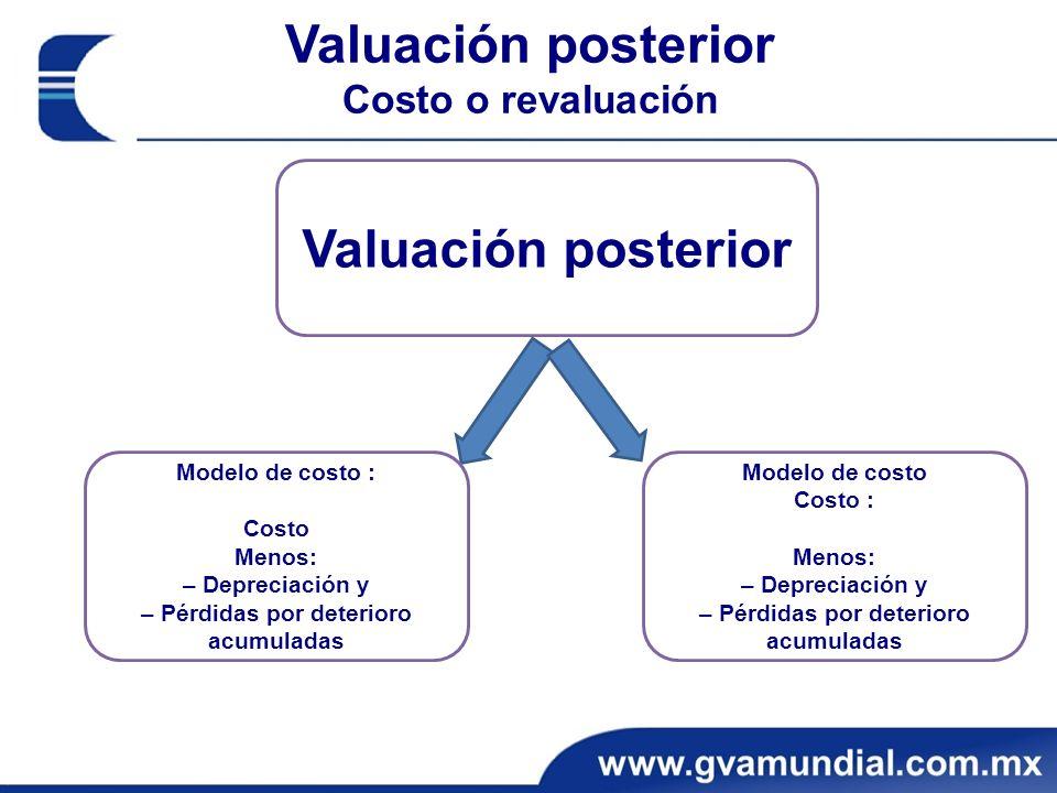 Valuación posterior Costo o revaluación Valuación posterior Modelo de costo : Costo Menos: – Depreciación y – Pérdidas por deterioro acumuladas Modelo