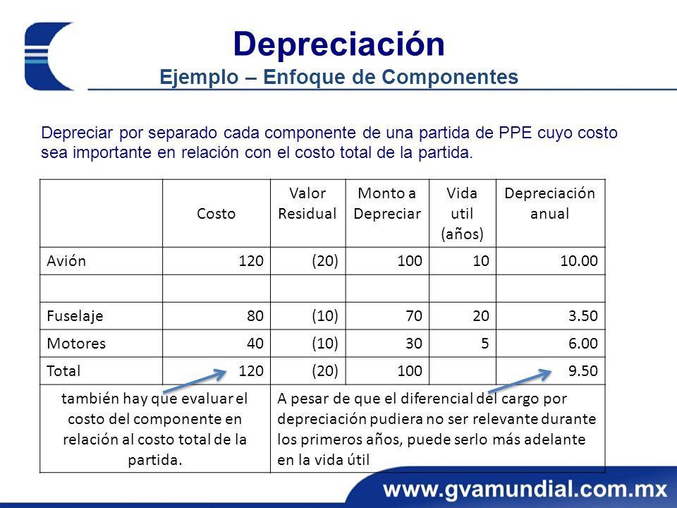 Depreciación Ejemplo – Enfoque de Componentes Depreciar por separado cada componente de una partida de PPE cuyo costo sea importante en relación con e