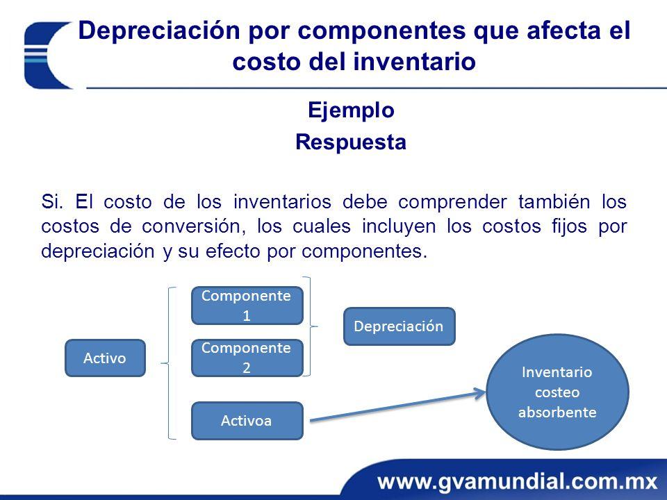 Ejemplo Respuesta Si. El costo de los inventarios debe comprender también los costos de conversión, los cuales incluyen los costos fijos por depreciac