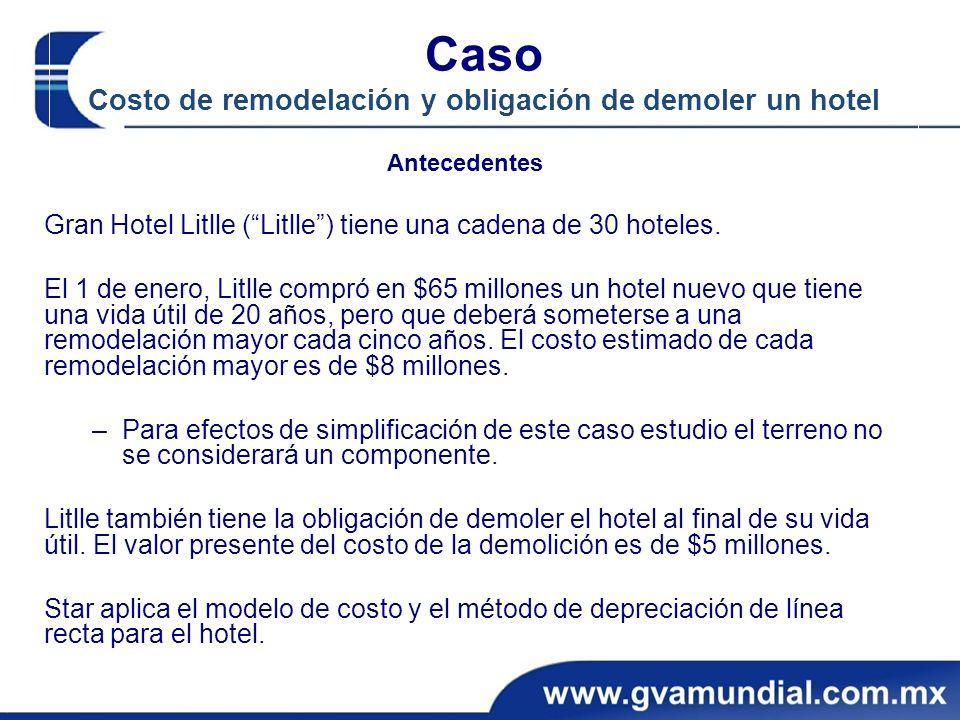 Caso Costo de remodelación y obligación de demoler un hotel Antecedentes Gran Hotel Litlle (Litlle) tiene una cadena de 30 hoteles. El 1 de enero, Lit