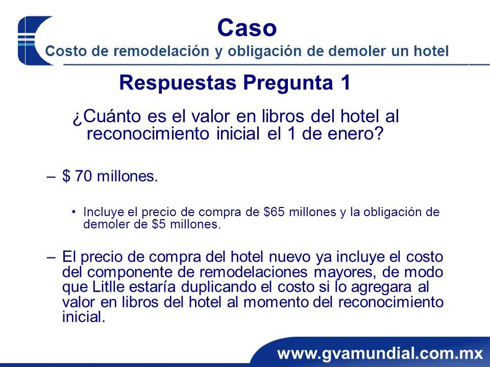 Caso Costo de remodelación y obligación de demoler un hotel Respuestas Pregunta 1 ¿Cuánto es el valor en libros del hotel al reconocimiento inicial el