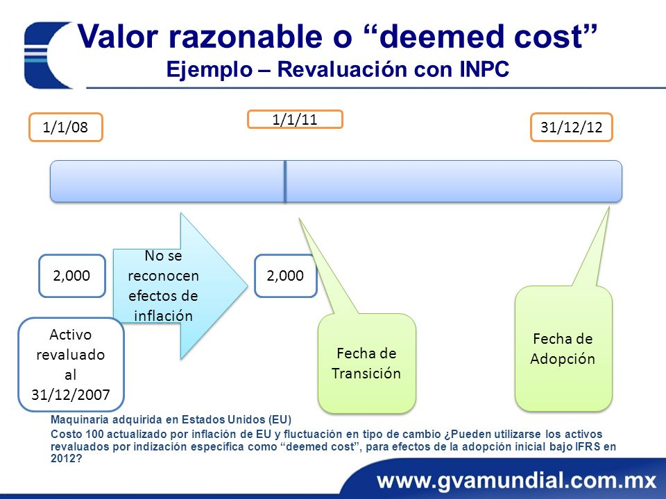 Valor razonable o deemed cost Ejemplo – Revaluación con INPC 1/1/08 1/1/11 31/12/12 2,000 No se reconocen efectos de inflación Fecha de Transición Maq