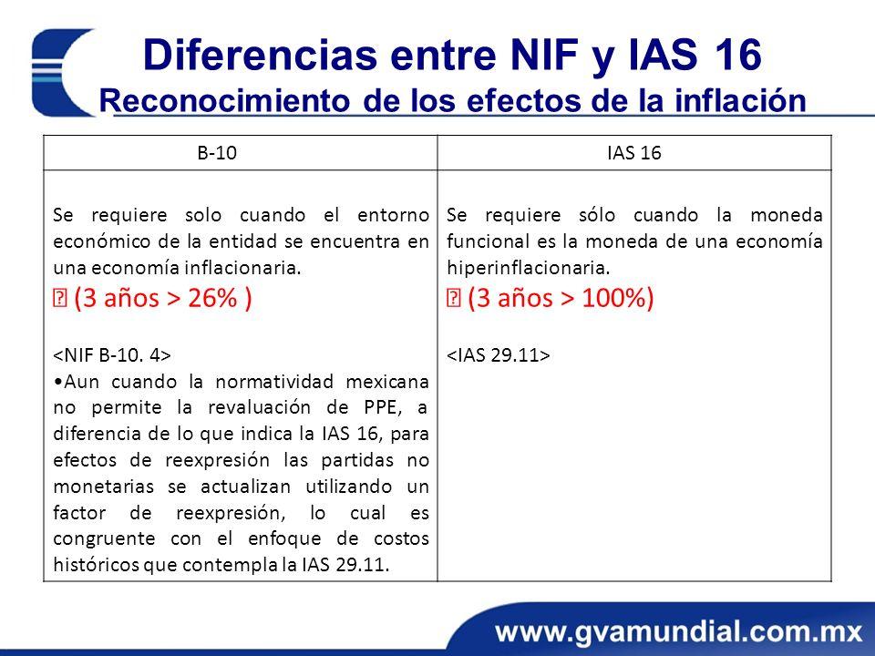 Diferencias entre NIF y IAS 16 Reconocimiento de los efectos de la inflación B-10IAS 16 Se requiere solo cuando el entorno económico de la entidad se