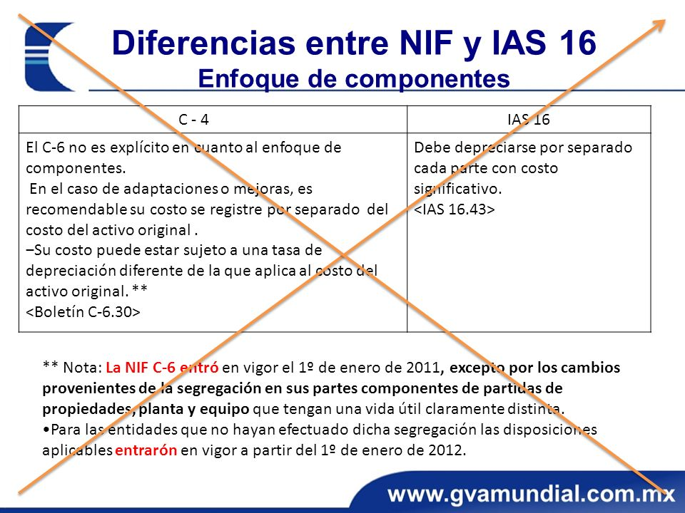Diferencias entre NIF y IAS 16 Enfoque de componentes C - 4IAS 16 El C-6 no es explícito en cuanto al enfoque de componentes. En el caso de adaptacion