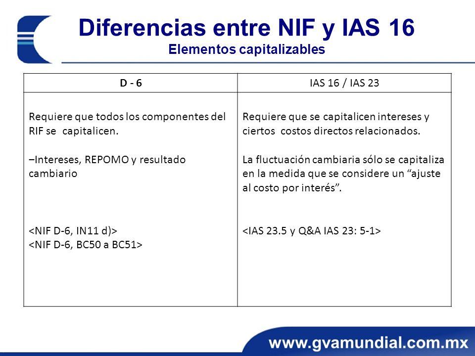 Diferencias entre NIF y IAS 16 Elementos capitalizables D - 6IAS 16 / IAS 23 Requiere que todos los componentes del RIF se capitalicen. Intereses, REP