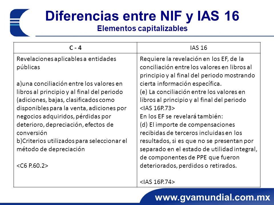 Diferencias entre NIF y IAS 16 Elementos capitalizables C - 4IAS 16 Revelaciones aplicables a entidades públicas a)una conciliación entre los valores