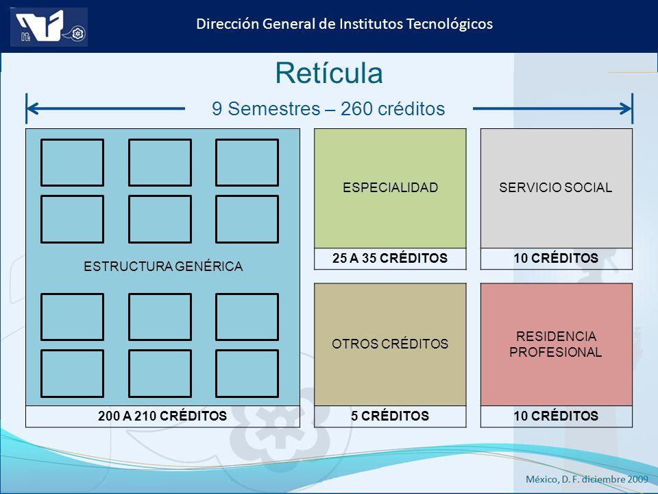 Instituto Tecnológico de Culiacán. Julio 2013 Dirección General de Institutos Tecnológicos ESTRUCTURA GENÉRICA ESPECIALIDADSERVICIO SOCIAL 25 A 35 CRÉ