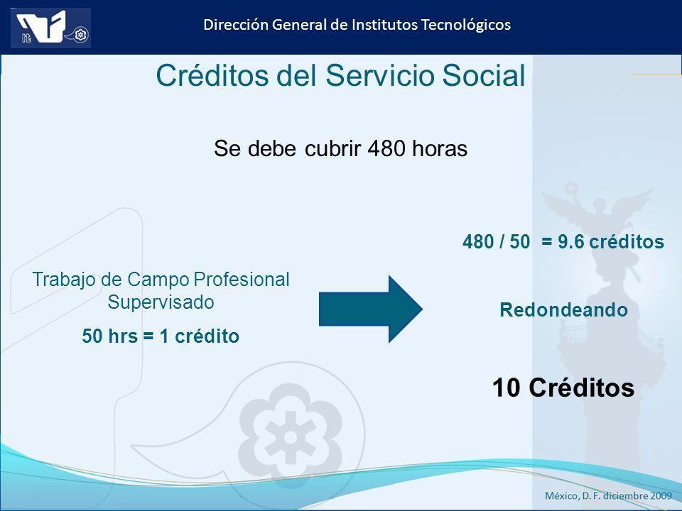 Instituto Tecnológico de Culiacán. Julio 2013 Dirección General de Institutos Tecnológicos Créditos del Servicio Social Se debe cubrir 480 horas Traba