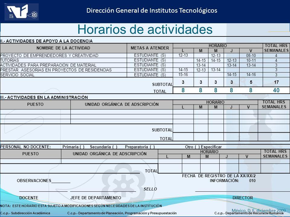 Instituto Tecnológico de Culiacán. Julio 2013 Dirección General de Institutos Tecnológicos Horarios de actividades II.- ACTIVIDADES DE APOYO A LA DOCE
