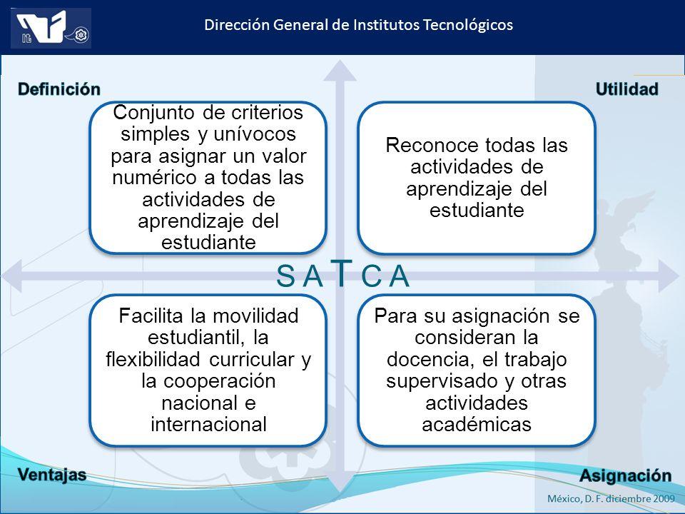 Instituto Tecnológico de Culiacán. Julio 2013 Dirección General de Institutos Tecnológicos S A T C A